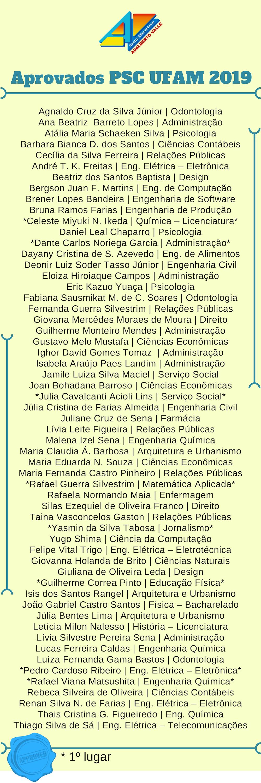 Lista dos Aprovados PSC 2019