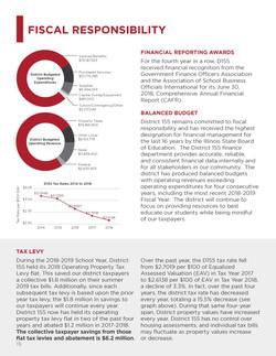 D155 Annual Report Pg 15