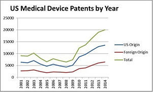 patents by year.jpg