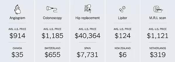medical costs.png