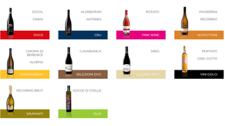 Abruzzo wine: affordable and exceptional