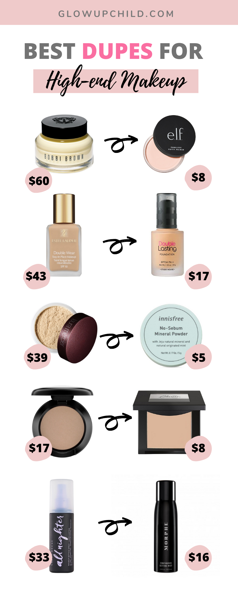 Top 5 Dupes For The Best High End Makeup Products Glowupchild