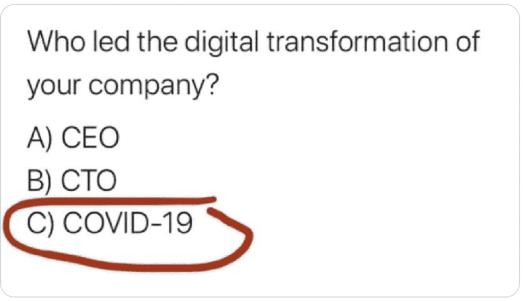Transformasi Digital bagi Bisnis