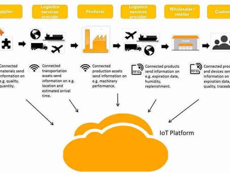 Smart Supply Chain dengan IoT dan ERP