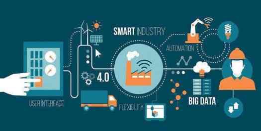 Peluang IoT untuk Industri