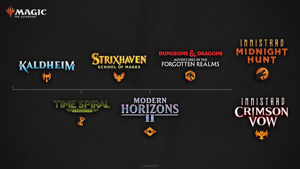 Wizards of the Coast - 2021 Set Release Schedule