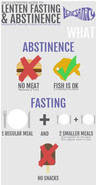 Fasting and Abstinence