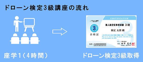 3級図説.jpg