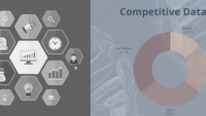 Building Commercial Capability, Part 1: The Competitive Data Set
