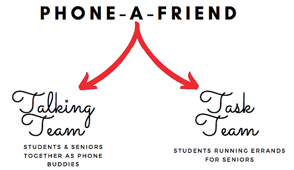 Phone A Friend Student Graphic .png