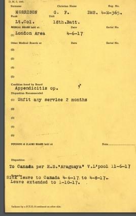 Lt.Col. Gordon Fraser Morrison Injury Report
