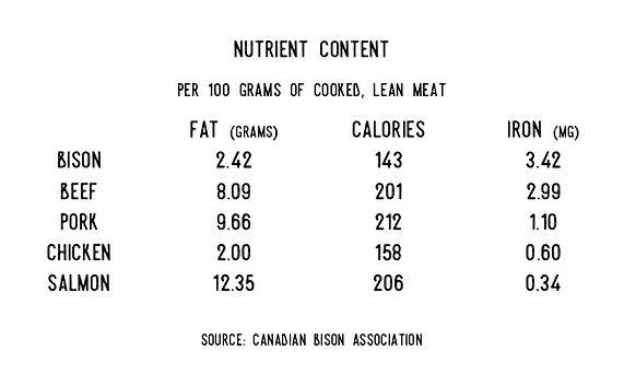 Nutrient Content.jpg