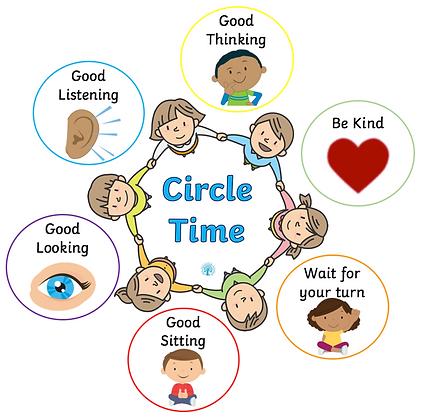 Circle Time rules display