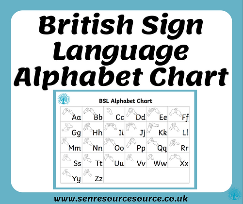 British Sign Language Alphabet Chart