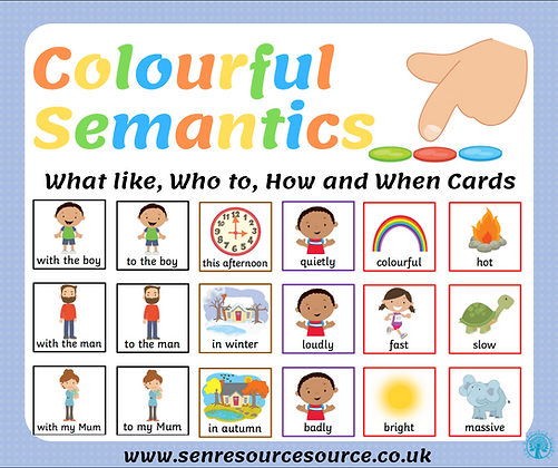 Colourful Semantics Who to, what like, how and when cards