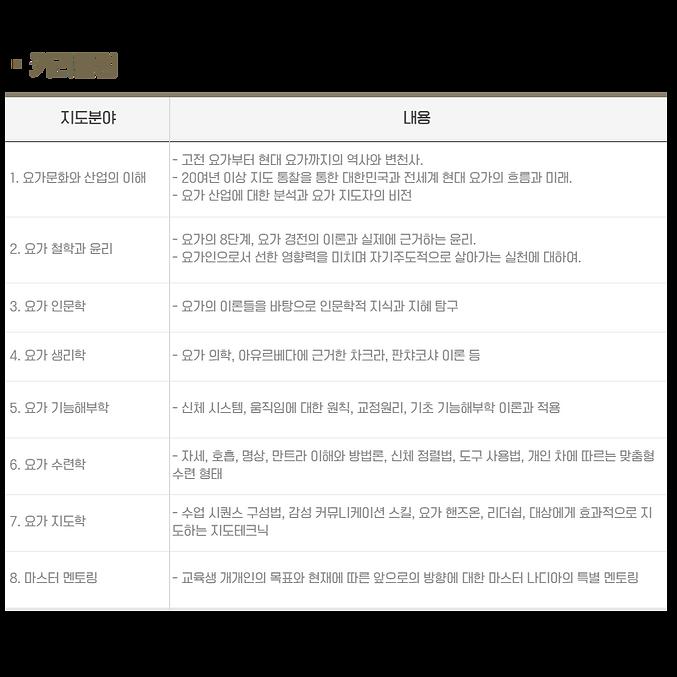 RYT200 - 나디아요가DB홍보용 (1).png