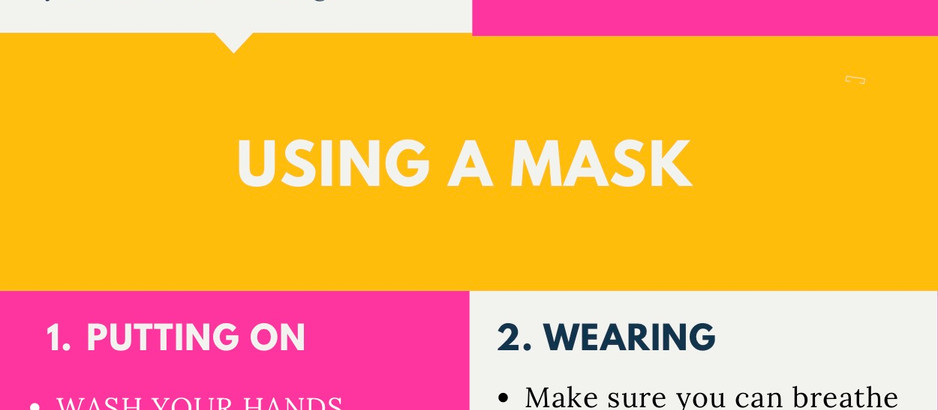 How To Properly Wear a Mask Infographic!