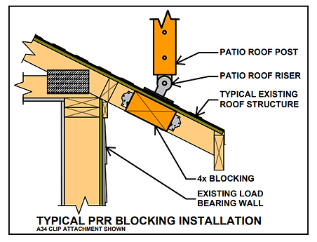Blocking install.png