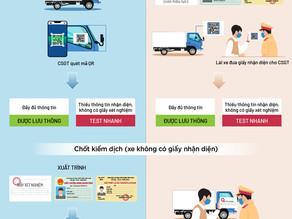 Yêu cầu kiểm dịch với xe chở hàng hóa