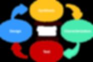 homepagedigramadvancedmaterials (2) (3)