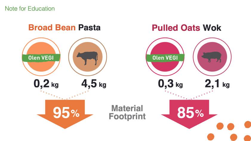 packa-beans-13.jpg