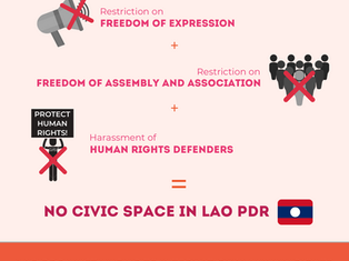 Laos must live up to international human rights obligations, civil society calls ahead of UN review