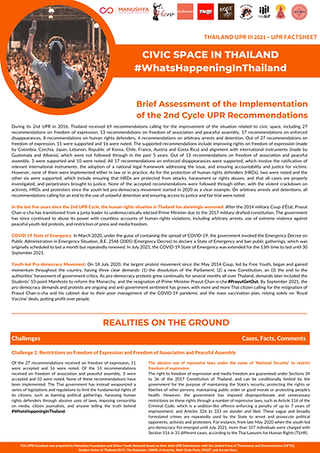 Civic Space UPR Factsheet - Thailand UPR III.png