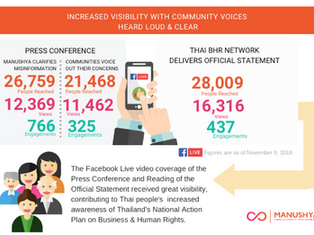 'NAP on BHR: We Influence a Fairer Process & Content' - Press Conference & Thai BHR Network