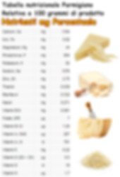 caratteristiche nutrizionali Parmigiano Reggiano