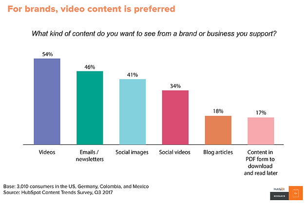 Hubspot - Video Preferred Format.png