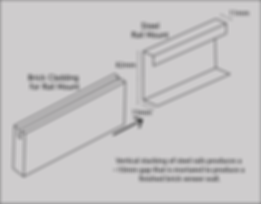 Steel Rail Mount Systems.png