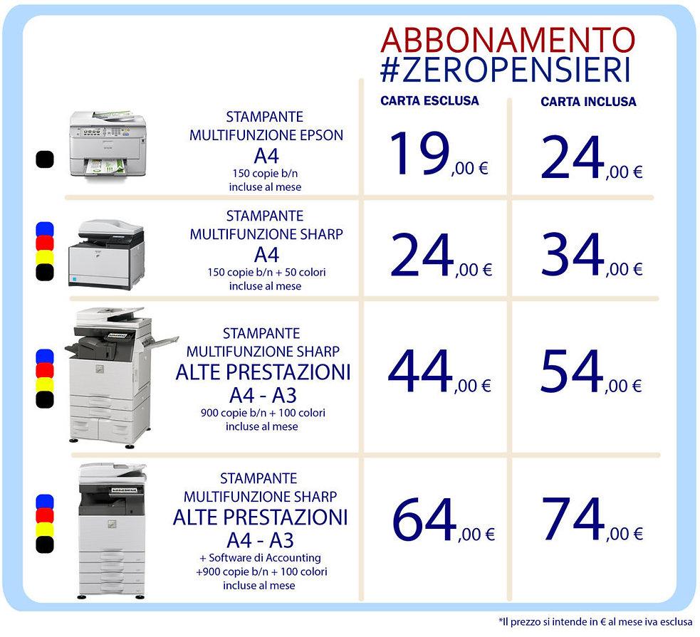 listino prezzi per noleggio stampanti multifunzione con copie incluse