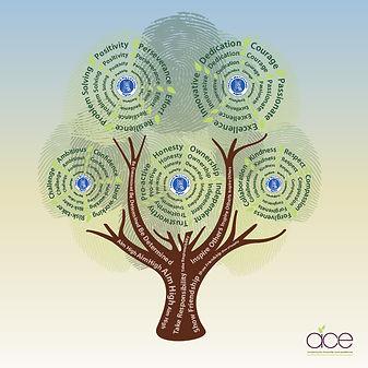 Collaton Tree.jpg