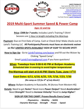 Multi-Sport Speed & Power Camp: Ages 12 & Up