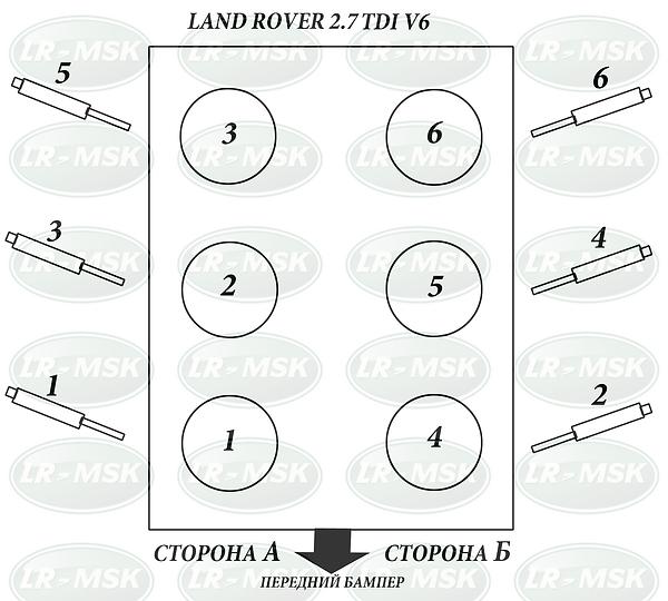 Форсунки и цилиндры 2,7 Ленд Ровер.png
