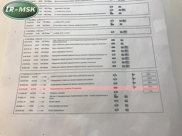 Ошибка B1D34-68.png