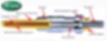 диагностика ленд ровер, свеча накала 2.2TD
