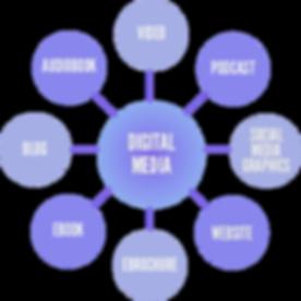 digitalmarketing_hue-25.png