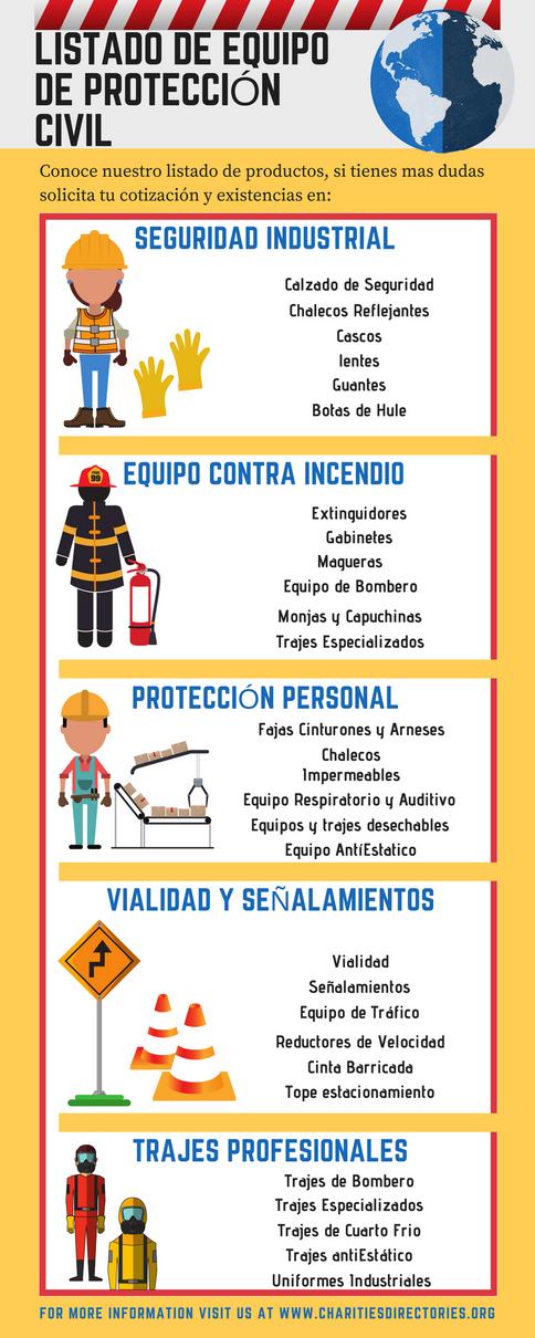 listado de protección (1).png