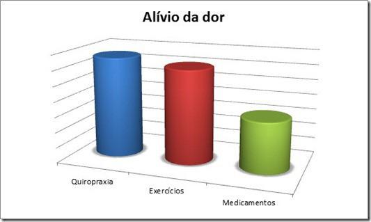 alivio-da-dor_thumb.jpg