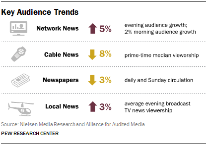 key-audience-trends.png