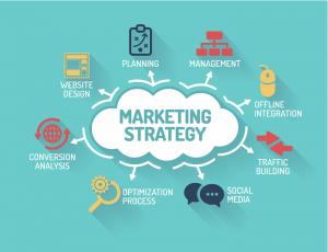 Marketing Within Recruitment