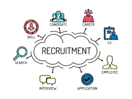 Recruitment Agencies... To use or not to use?