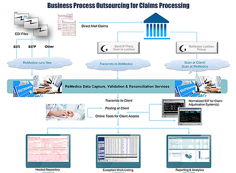BPO for Claims Processing_a.png