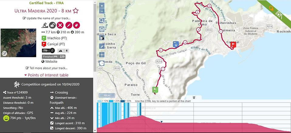 ENG_Mapa_Ultra_8km.jpg