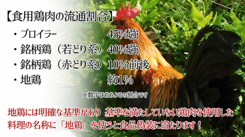 ブロイラー 、銘柄鶏」 、地鶏の流通の割合