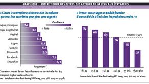 Banking vs. Banks