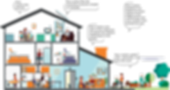 Maison des Possibles - Habitats des Possibles