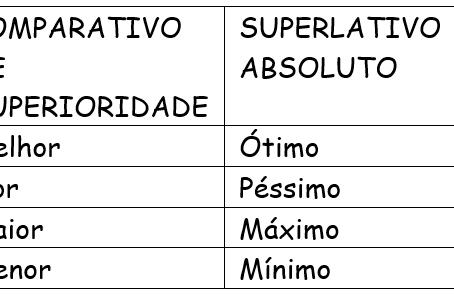 SUBSTANTIVO - FORMAÇÃO E FLEXÃO