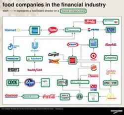 73 food company